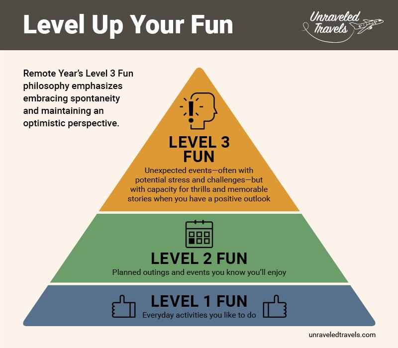 Level 3 Fun